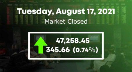 اسٹاک مارکیٹ، 100 انڈیکس میں 345 پوائنٹس کا اضافہ