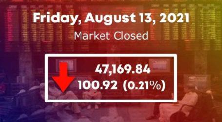 اسٹاک مارکیٹ میں مندی، 100پوائنٹس کی کمی پر کاروبار بند