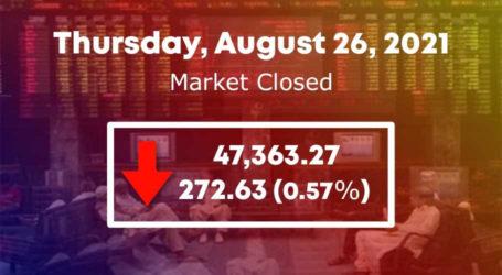 اسٹاک ایکسچینج،سرمایہ کاروں کا56 ارب روپے کا نقصان