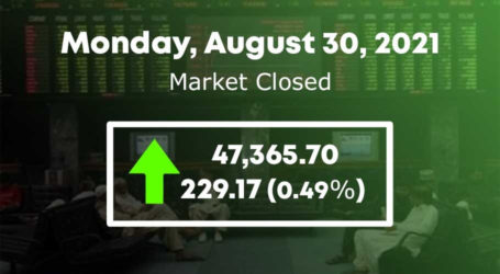 اسٹاک مارکیٹ،سرمایہ کاروں کو 21ارب سے زائد کا منافع