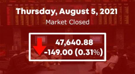 اسٹاک مارکیٹ، 100 انڈیکس میں 149 پوائنٹس کی کمی