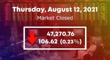 اسٹاک مارکیٹ میں مندی کا رجحان، 106 پوائنٹس کی کمی