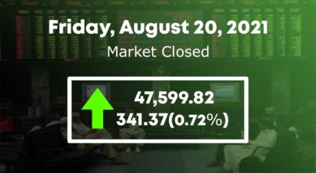 اسٹاک مارکیٹ میں تیزی، 47500پوائنٹس کی حدعبور