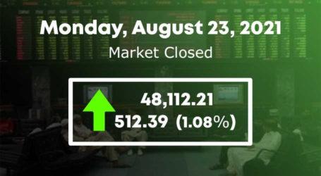 اسٹاک مارکیٹ کا مجموعی سرمایہ 84کھرب سے متجاوز