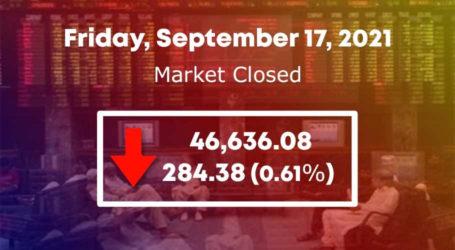 اسٹاک مارکیٹ،سرمایہ کاروں کے43ارب ڈوب گئے