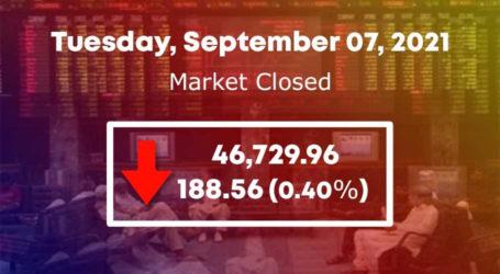 اسٹاک مارکیٹ،سرمایہ کاروں کے 27ارب ڈوب گئے