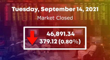 اسٹاک مارکیٹ،سرمایہ کاروں کے1کھرب ڈوب گئے