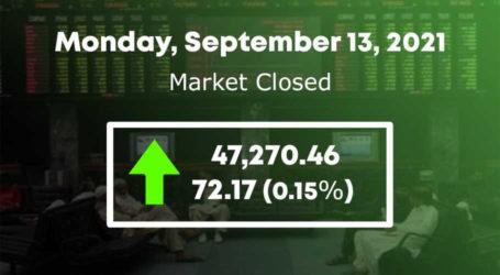 اسٹاک مارکیٹ، سرمائے میں 21ارب روپے کا اضافہ