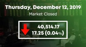PSX Market closed