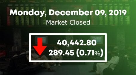 KSE 100 index declines by 289 points to close at 40,442