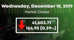 pakistan stock market update