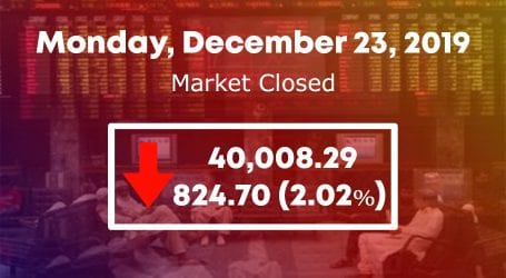 PSX plunges 824 points as bears return to stock market