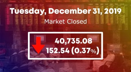 Stocks close flat as KSE 100 index loses 152 points