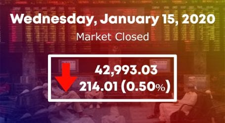 Stock market declines 214 points on lack of triggers