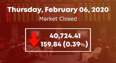Stock market witnesses bearish trend, fails to regain control