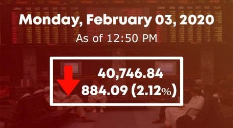 PSX witnesses bearish trend loses over 800 points