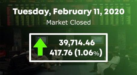 Stock market regains control, 100 index gains 417 points