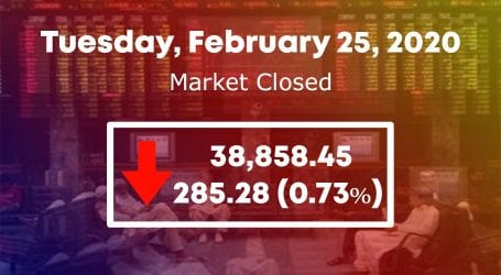 Stock market continue downward trend, 100 index lose 285 points