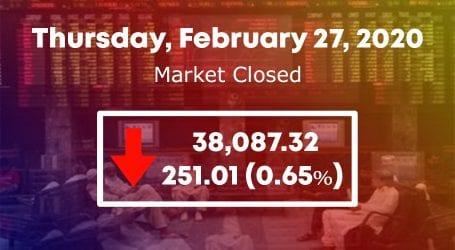 Stock market receive battering as coronavirus receives Pakistan