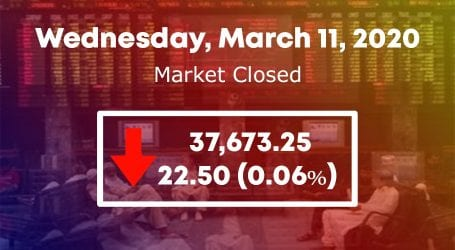 KSE 100 index shows minuscule decline as markets recover