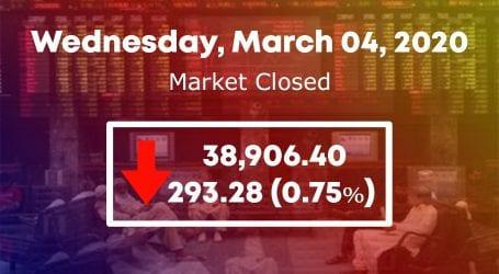Bears dominate as stock market fails to regain control