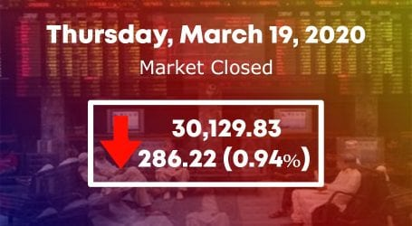 PSX rebounds as KSE 100 index hovers around 30,000 level