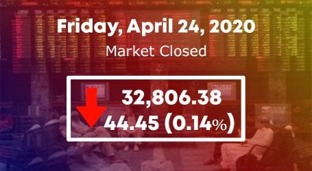 PSX remains flat as stock market ends on downward note