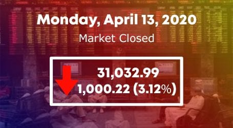PSX plunges by 1000 points over recession fears