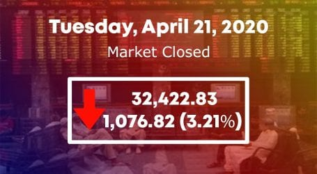 PSX plunges by 1076 points as global oil glut affects equity markets