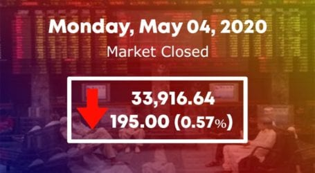 PSX ends on downward trajectory as equities tumble