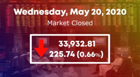 PSX ends volatile session on downward note