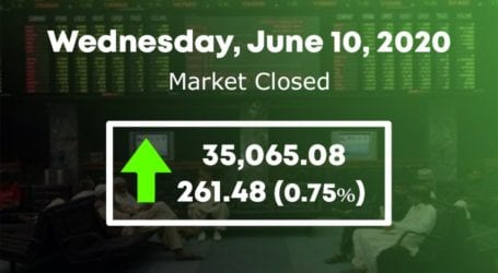PSX consolidates gains ahead of budget session