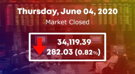 Bears regain control of PSX as investors dump stocks