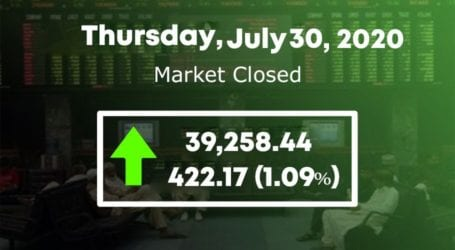 PSX ends on upward trajectory before Eid break