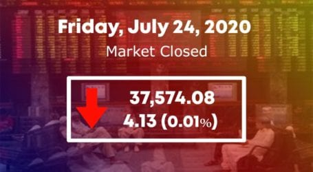 PSX ends another week on downward trend