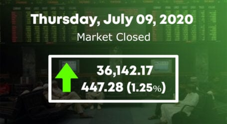 PSX sees highest trade volume of year, crosses 36,000 points