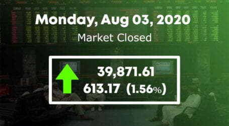 PSX continues to surge after Eid break