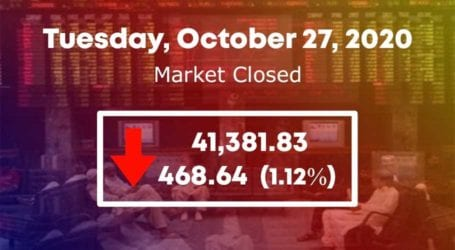 PSX ends another volatile session on negative note