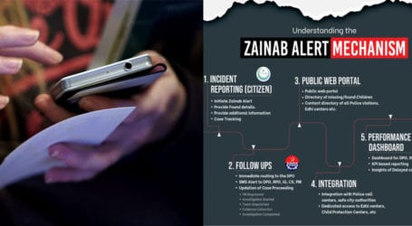 'Zainab Alert app' set to be launched today