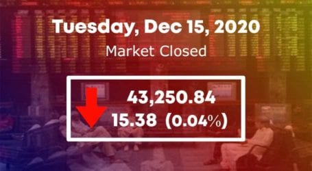 PSX closes in red amid selling pressure
