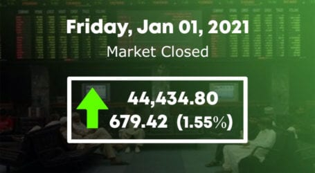 KSE 100 welcomes New Year by gaining over 670 points