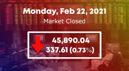 Bears take over PSX as benchmark index loses 337 points