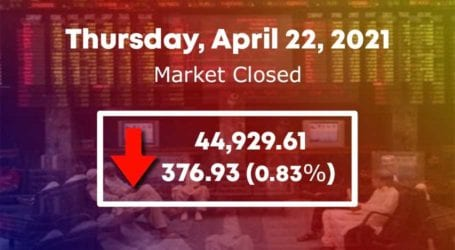 Bears dominate trading as PSX sheds 377 points