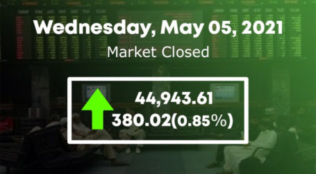 Bull run continues as stocks jump over 380 points