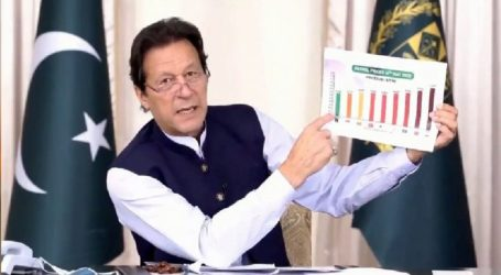 Will change my team if ministers, advisors fail to perform: PM Imran
