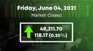 Bulls return to bourse, index gains 118 points