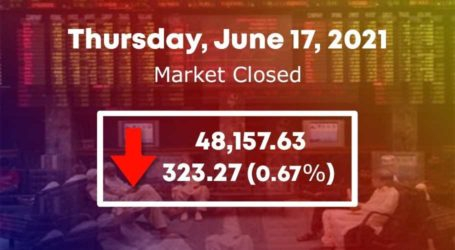 Bears dominate trading as PSX sheds 323 points