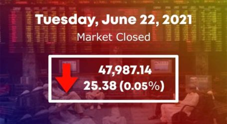 PSX lands in the red after volatile session