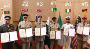 The long session of the staff course in Kuwait has come to an end in which the Pakistan Army also participated.