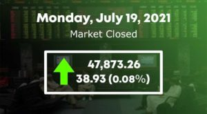 benchmark KSE-100 index recorded an increase of 38.93 points